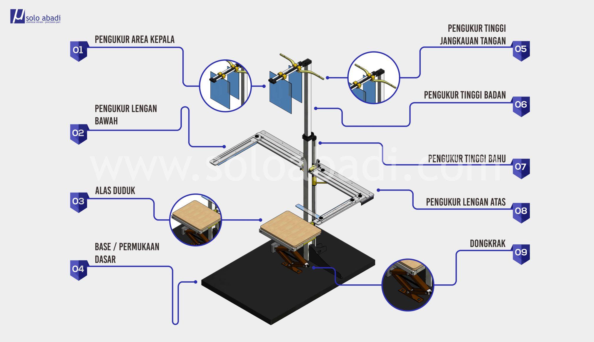 Rancangan kursi antropometri